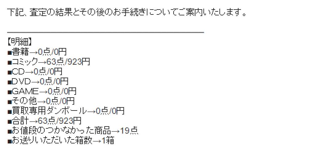 ブックオフオンラインワンピース全巻査定結果
