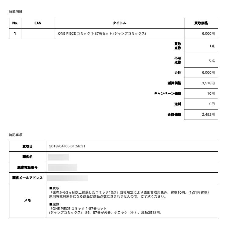 BUY王査定結果PDFのキャプチャ