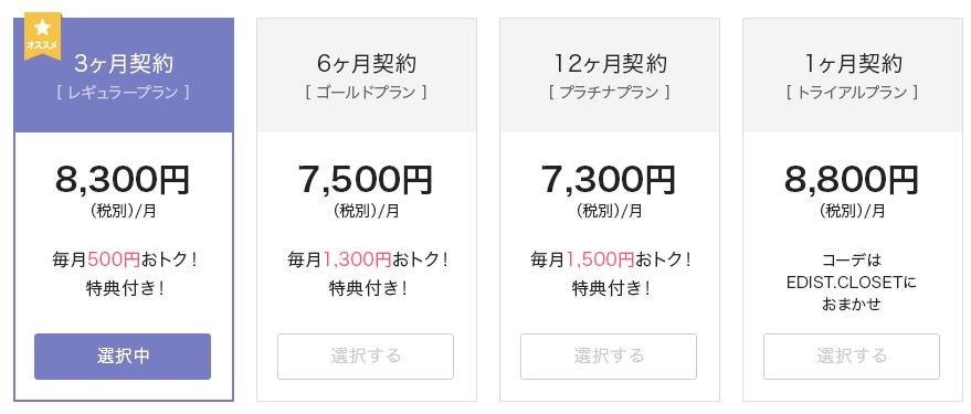 EDDISTCLOSET料金プラン